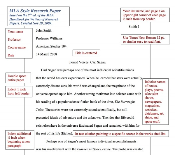 mla guide for research papers Mla formatting and mla style: an mla research paper format tips your instructor may issue particular apa style is a widely accepted editorial style used for social science papers apa rules and guidelines are published in the reference book the publication manual of the american.